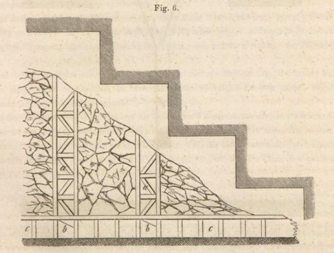 Historisches: Steinkohlenbergbau bei Hainichen