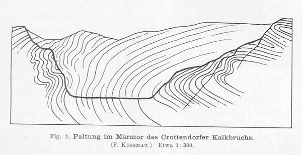 Historisches: Kalksteinabbau in Crottendorf